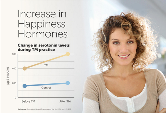increased-happiness-tm